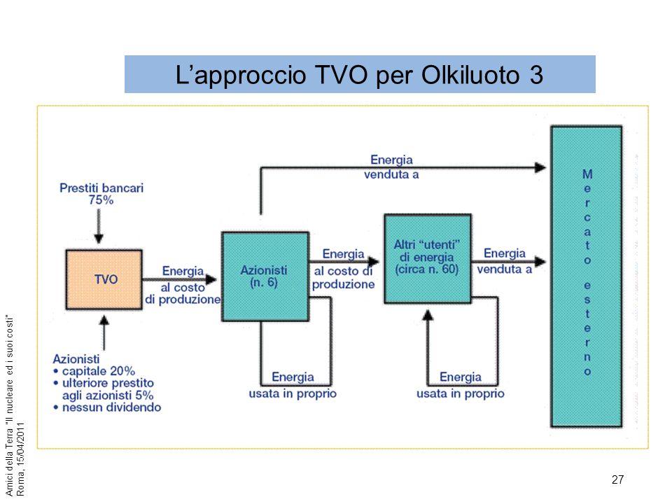 L'approccio TVO per Olkiluoto 3