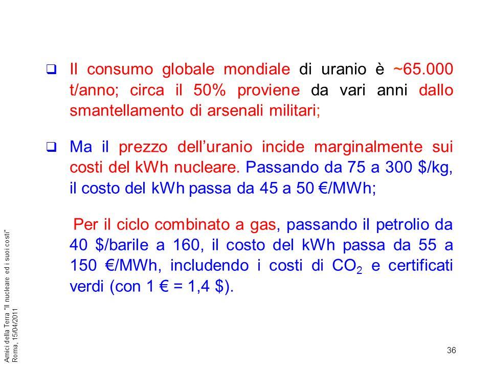 Il consumo globale mondiale di uranio è ~65
