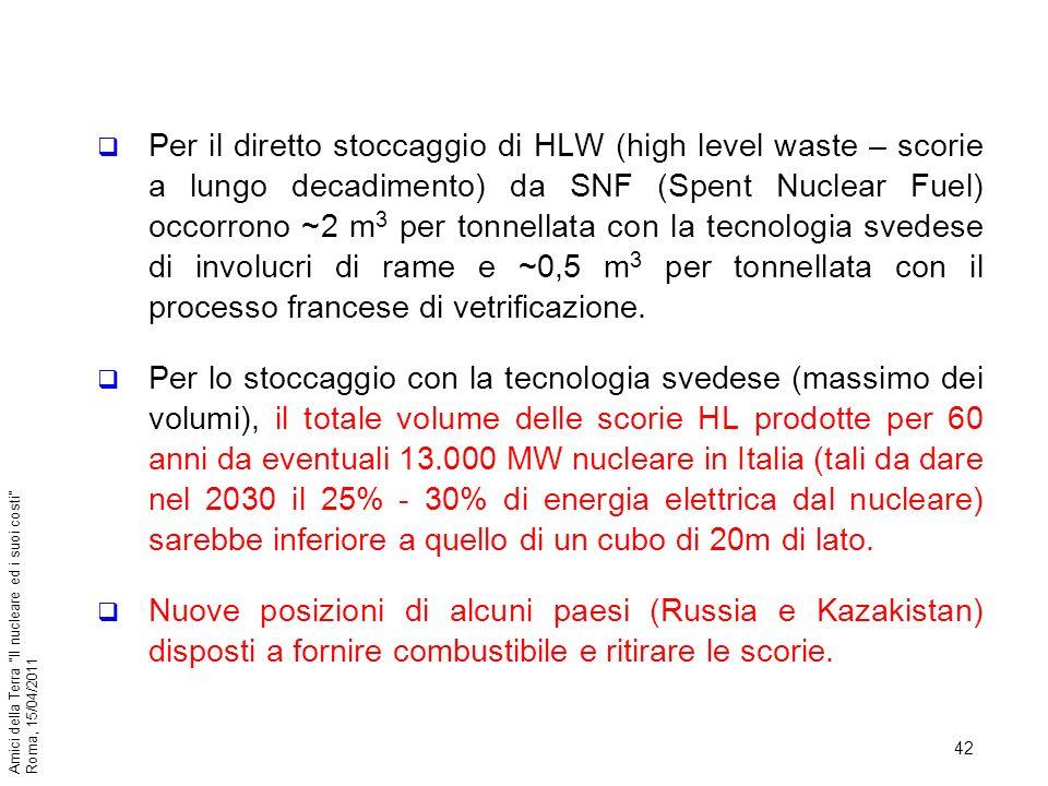Per il diretto stoccaggio di HLW (high level waste – scorie a lungo decadimento) da SNF (Spent Nuclear Fuel) occorrono ~2 m3 per tonnellata con la tecnologia svedese di involucri di rame e ~0,5 m3 per tonnellata con il processo francese di vetrificazione.