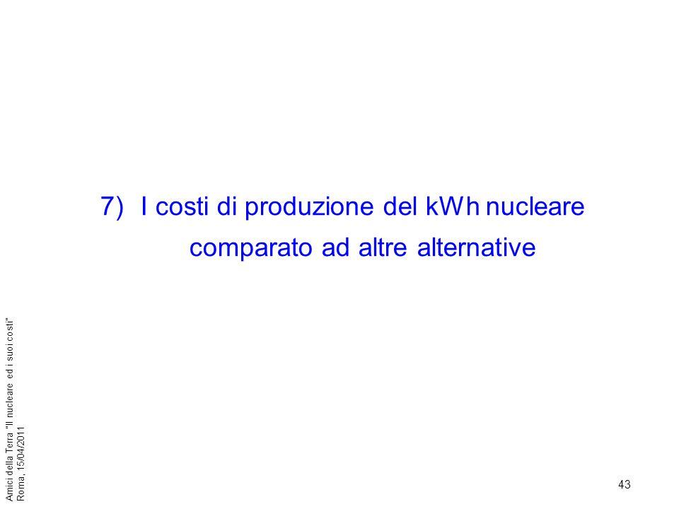 I costi di produzione del kWh nucleare comparato ad altre alternative