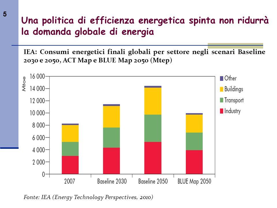 Una politica di efficienza energetica spinta non ridurrà la domanda globale di energia
