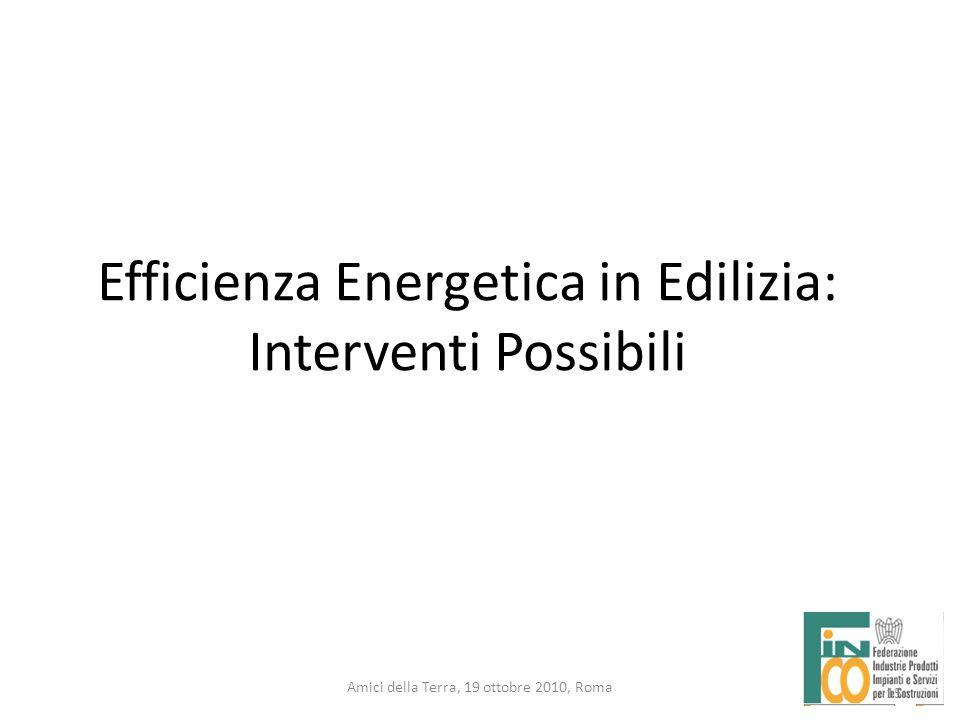 Efficienza Energetica in Edilizia: Interventi Possibili