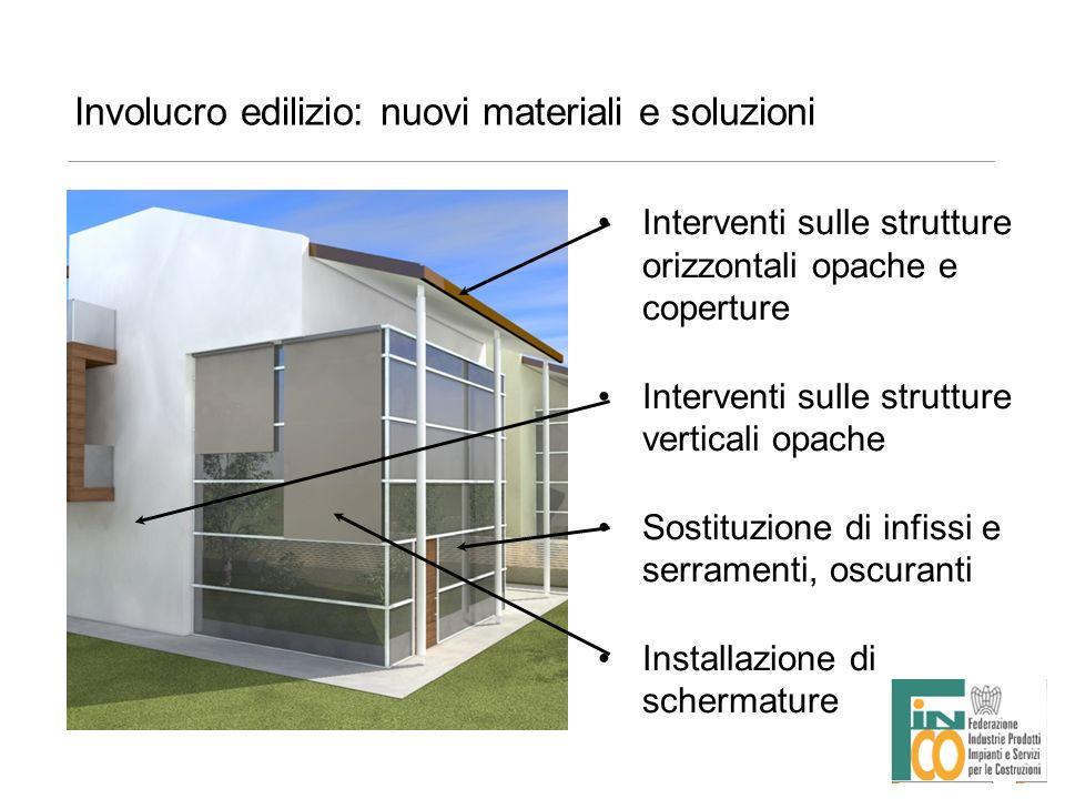 Involucro edilizio: nuovi materiali e soluzioni