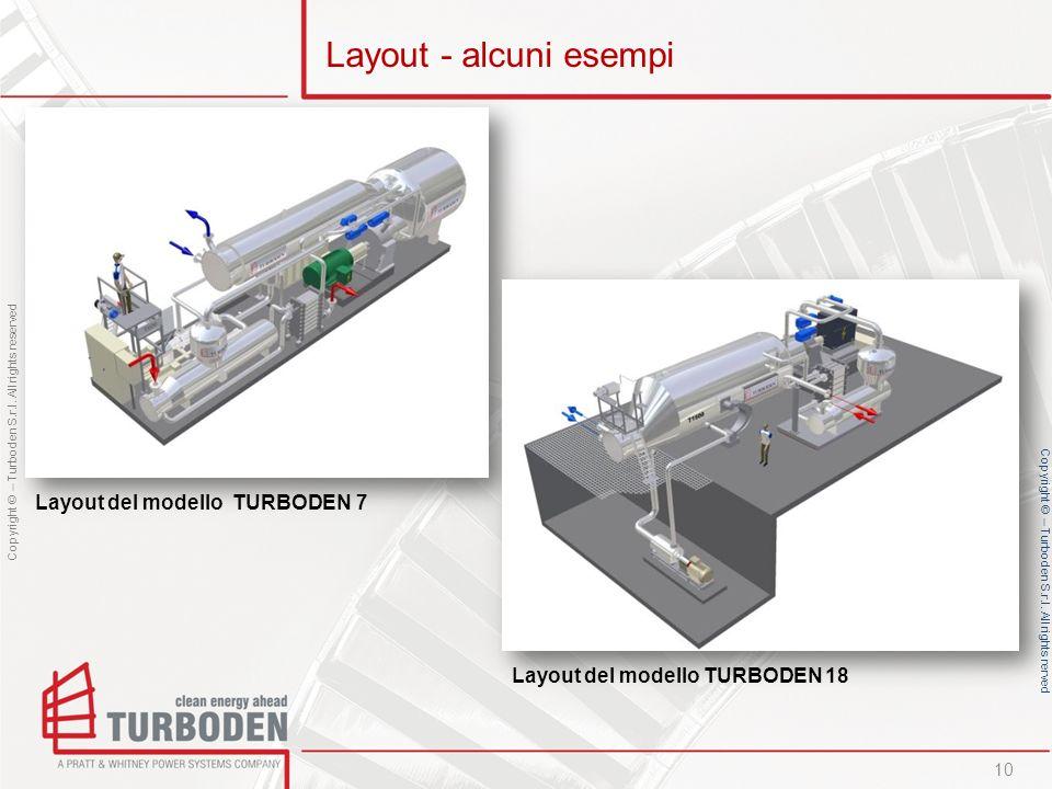 Layout del modello TURBODEN 7
