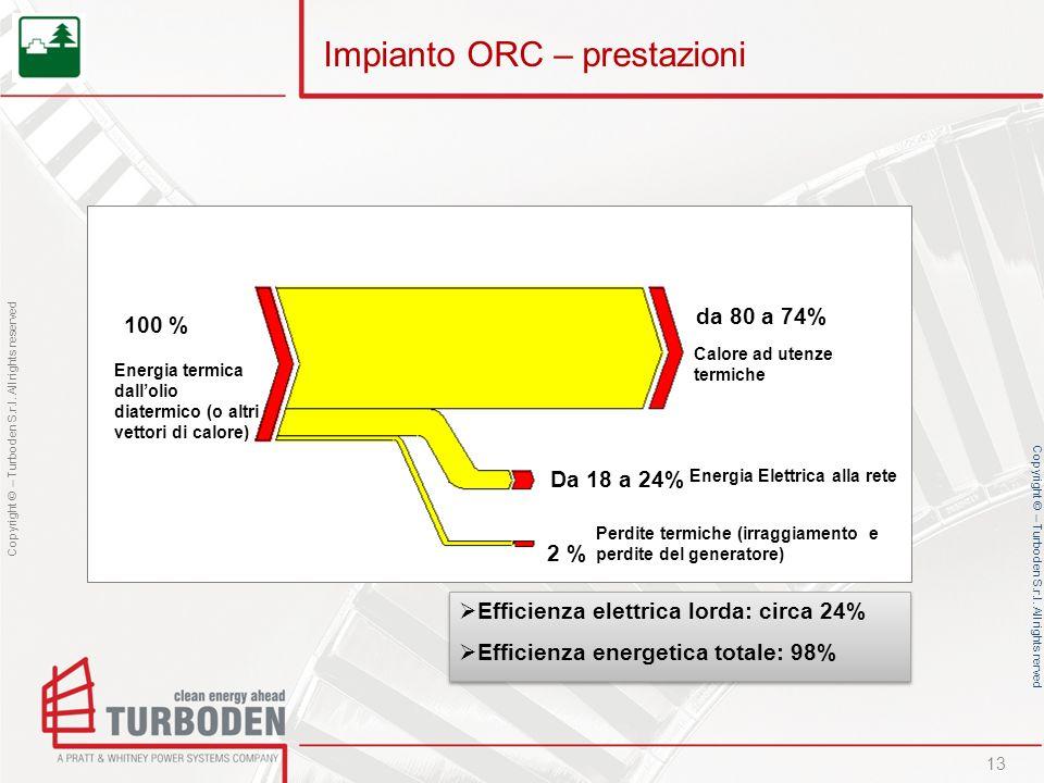 Impianto ORC – prestazioni