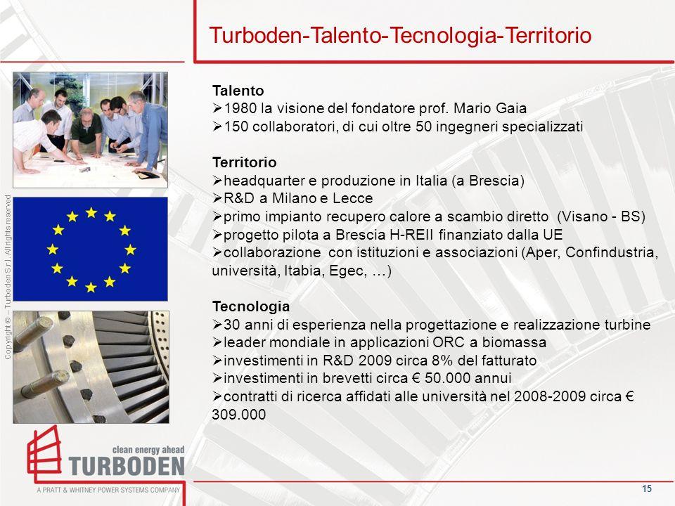 Turboden-Talento-Tecnologia-Territorio