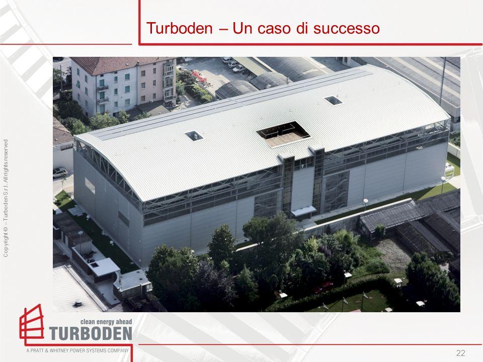 Turboden – Un caso di successo
