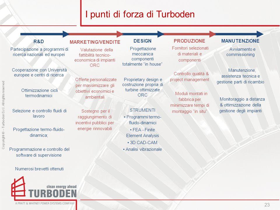 I punti di forza di Turboden