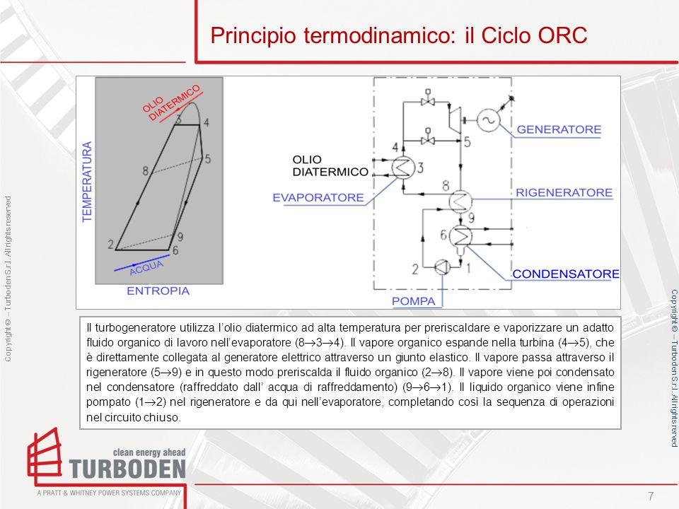 Principio termodinamico: il Ciclo ORC