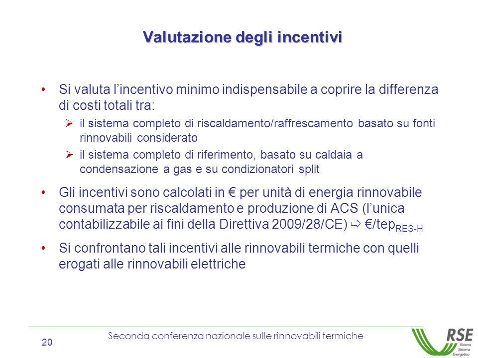 Valutazione degli incentivi