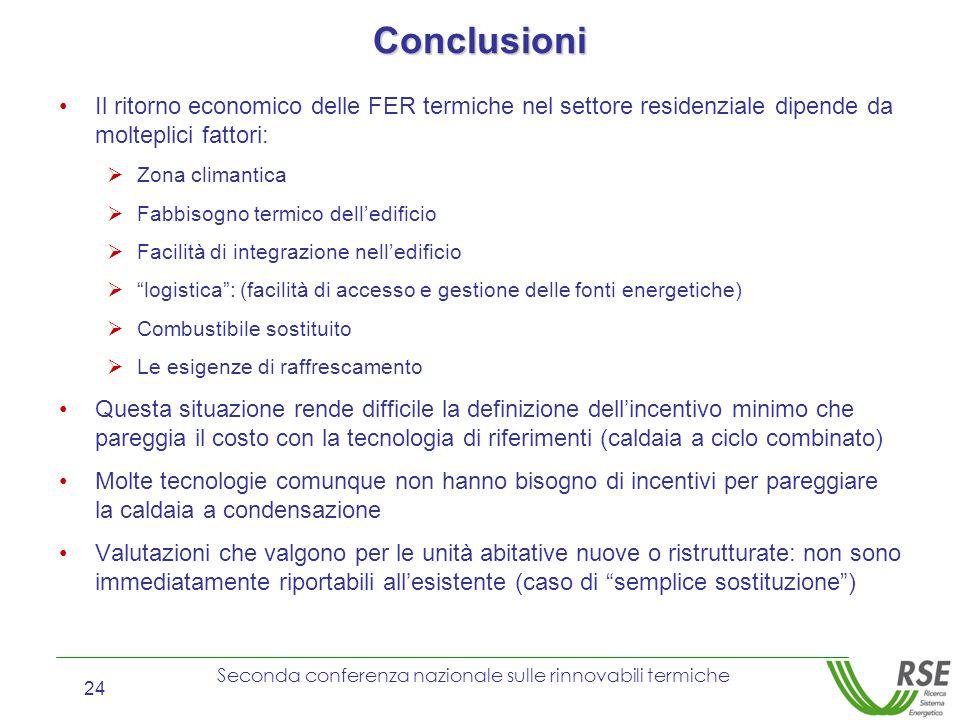 Conclusioni Il ritorno economico delle FER termiche nel settore residenziale dipende da molteplici fattori: