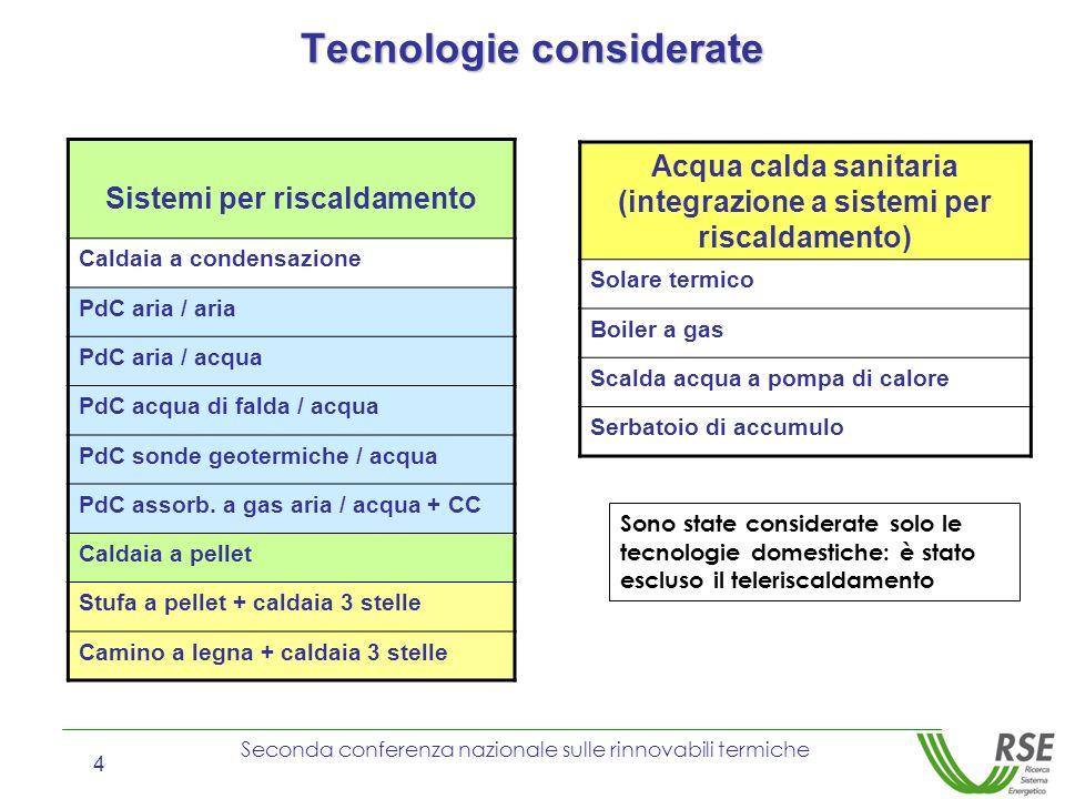 Tecnologie considerate