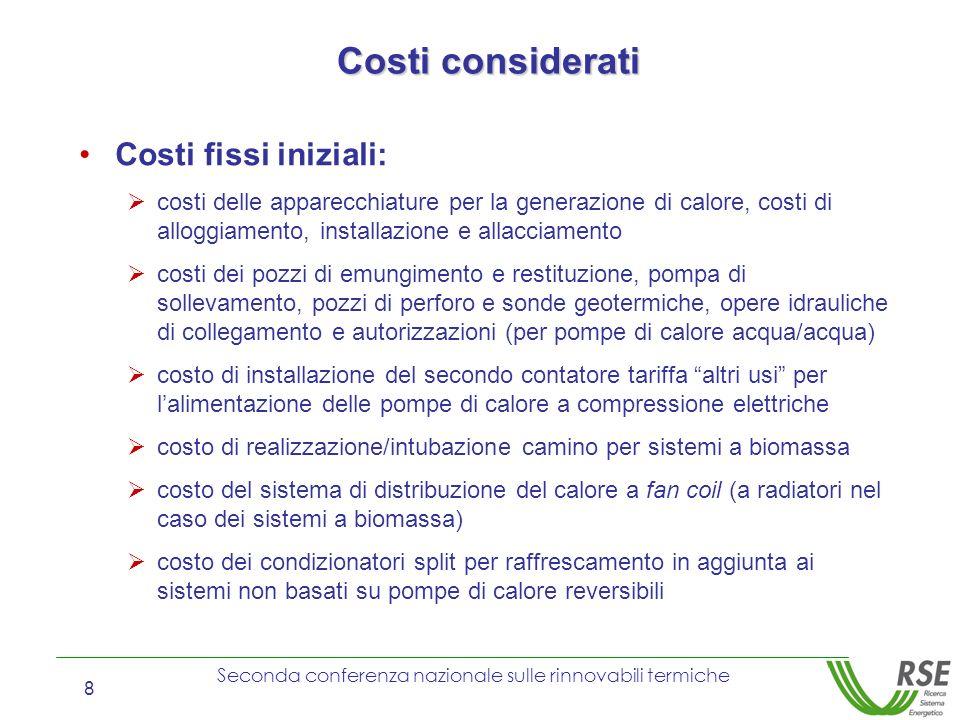 Costi considerati Costi fissi iniziali: