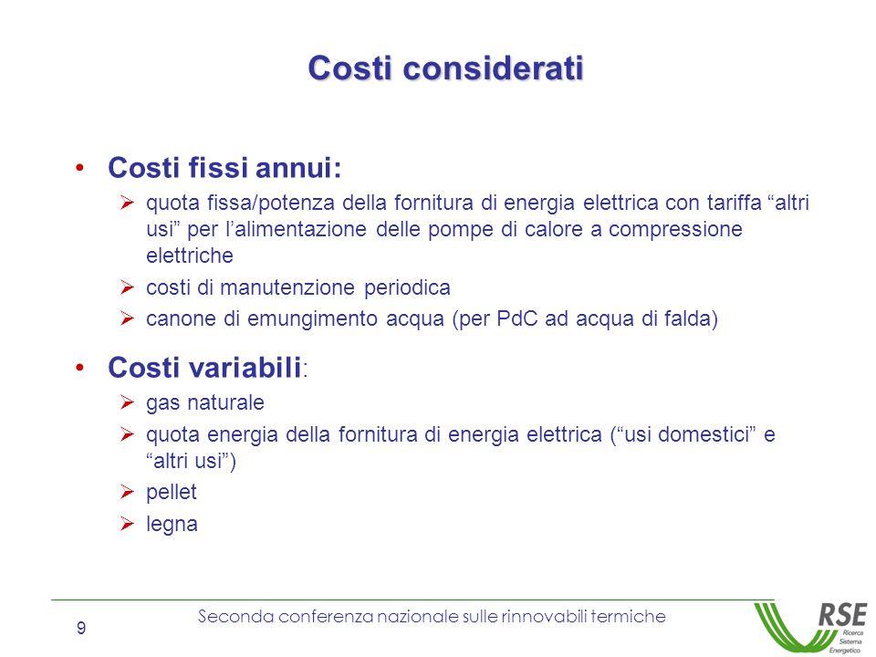 Costi considerati Costi fissi annui: Costi variabili: