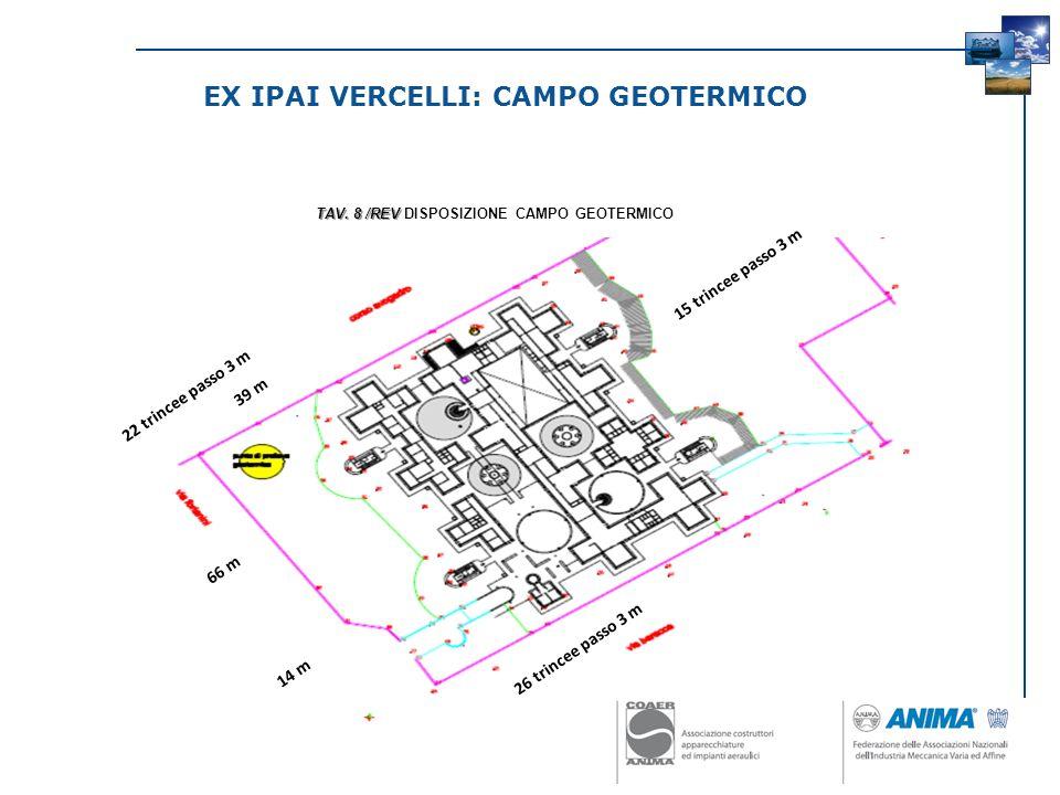 EX IPAI VERCELLI: CAMPO GEOTERMICO
