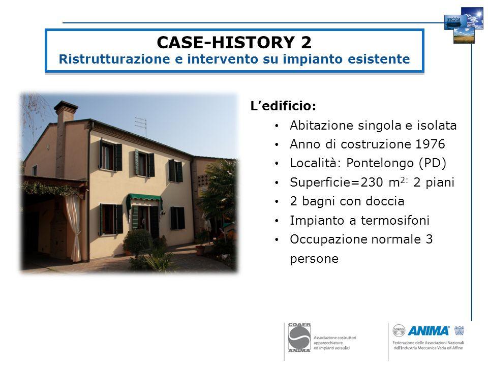 Ristrutturazione e intervento su impianto esistente