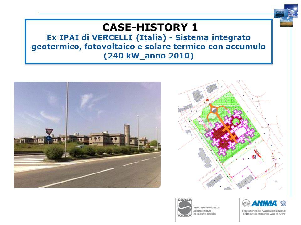 CASE-HISTORY 1 Ex IPAI di VERCELLI (Italia) - Sistema integrato geotermico, fotovoltaico e solare termico con accumulo (240 kW_anno 2010)