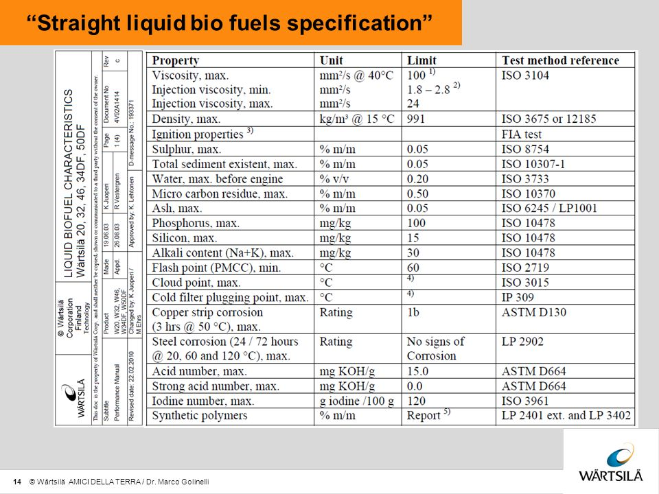 Straight liquid bio fuels specification