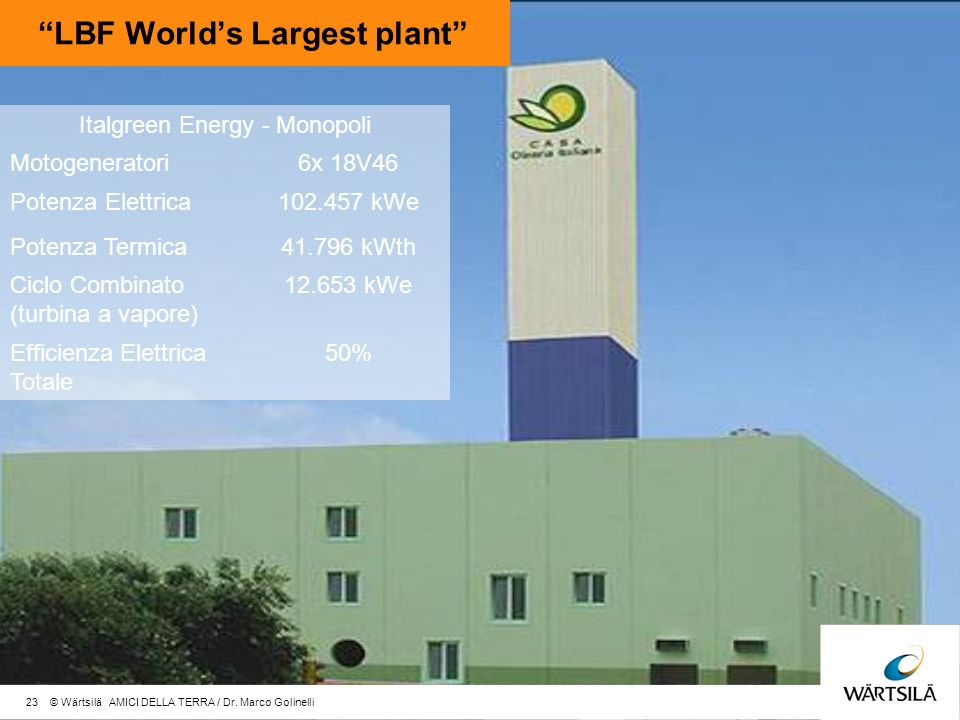 LBF World's Largest plant