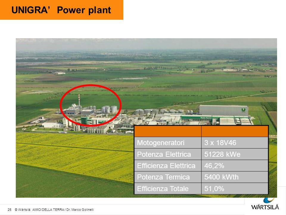 UNIGRA' Power plant Motogeneratori 3 x 18V46 Potenza Elettrica