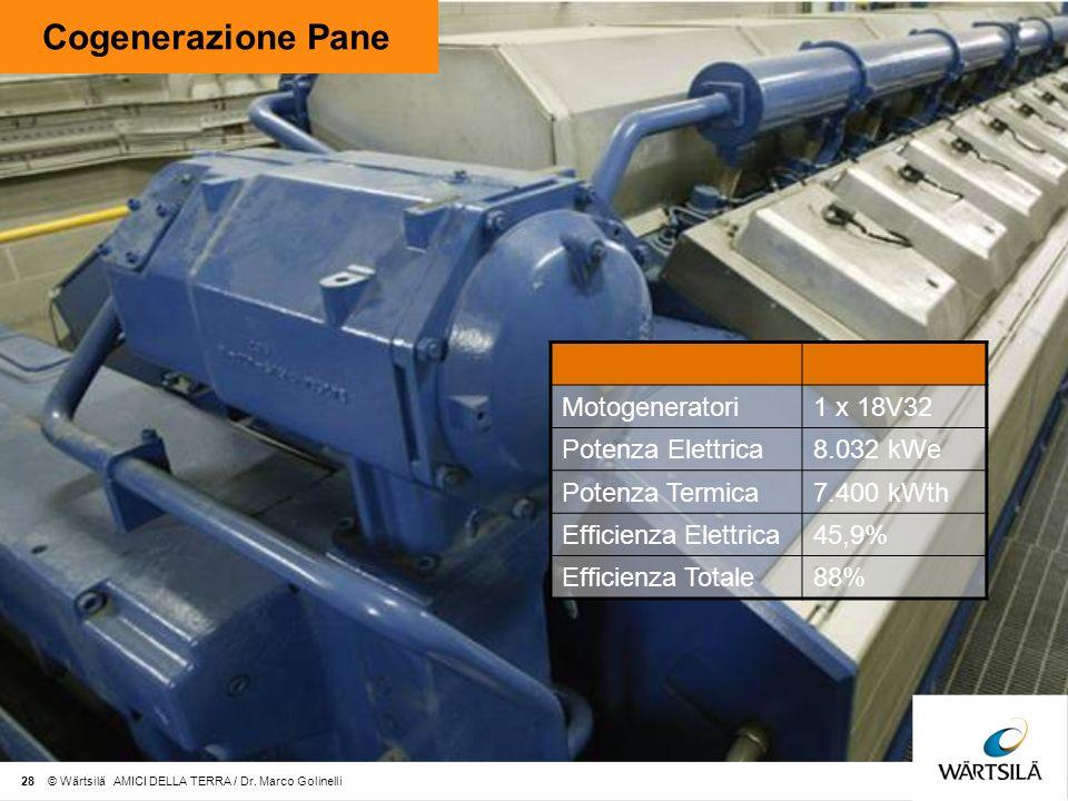 Cogenerazione Pane Motogeneratori 1 x 18V32 Potenza Elettrica