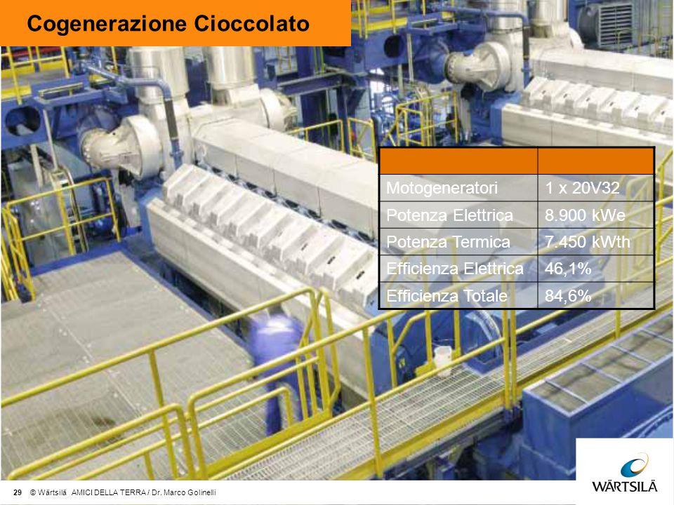 Cogenerazione Cioccolato