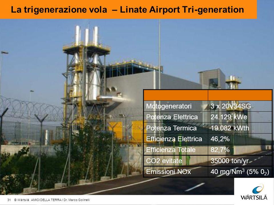 La trigenerazione vola – Linate Airport Tri-generation
