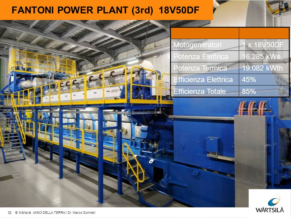 FANTONI POWER PLANT (3rd) 18V50DF