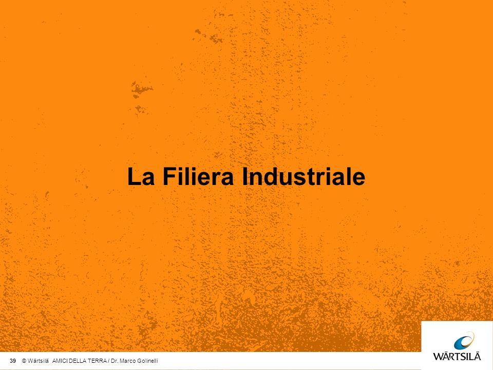 La Filiera Industriale