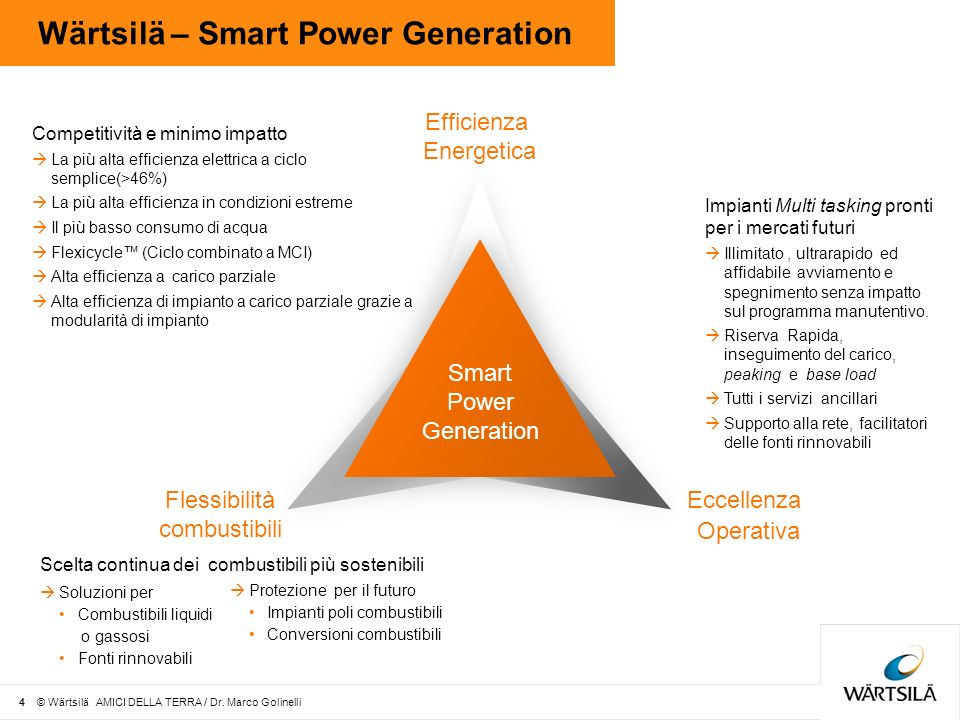 Wärtsilä – Smart Power Generation