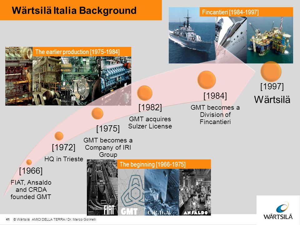 Wärtsilä Italia Background