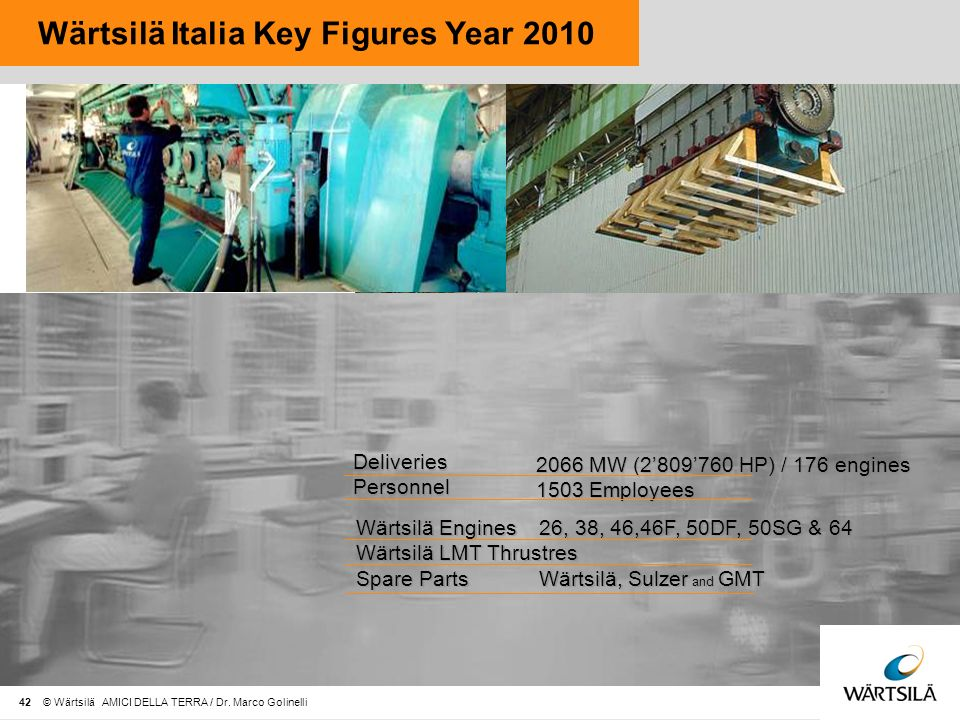 Wärtsilä Italia Key Figures Year 2010