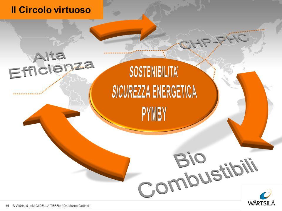 SOSTENIBILITA' SICUREZZA ENERGETICA PYMBY