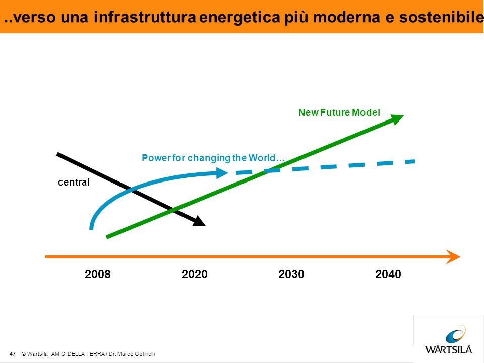 ..verso una infrastruttura energetica più moderna e sostenibile