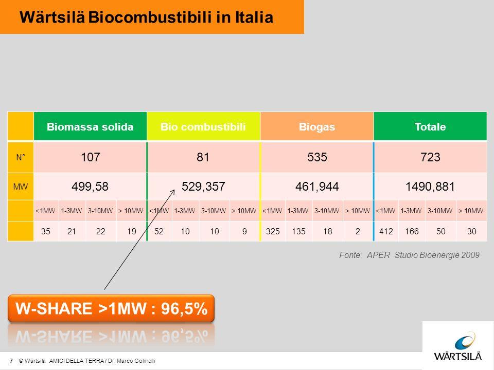 Wärtsilä Biocombustibili in Italia