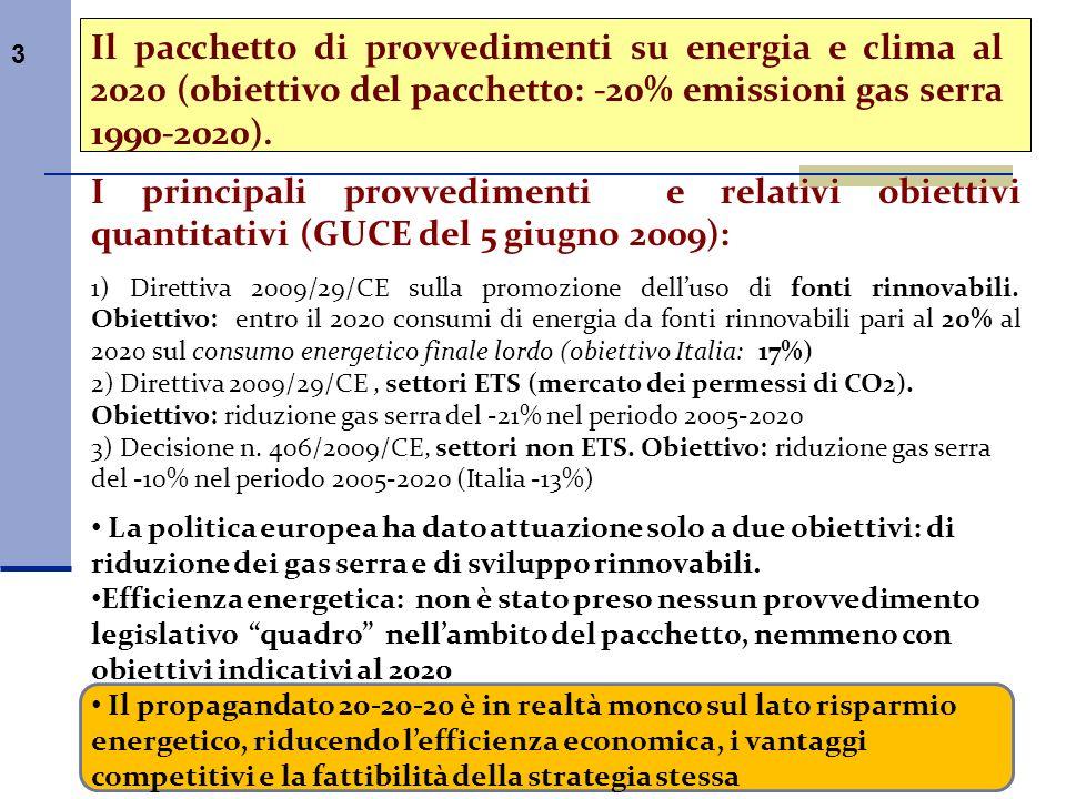 Il pacchetto di provvedimenti su energia e clima al 2020 (obiettivo del pacchetto: -20% emissioni gas serra 1990-2020).