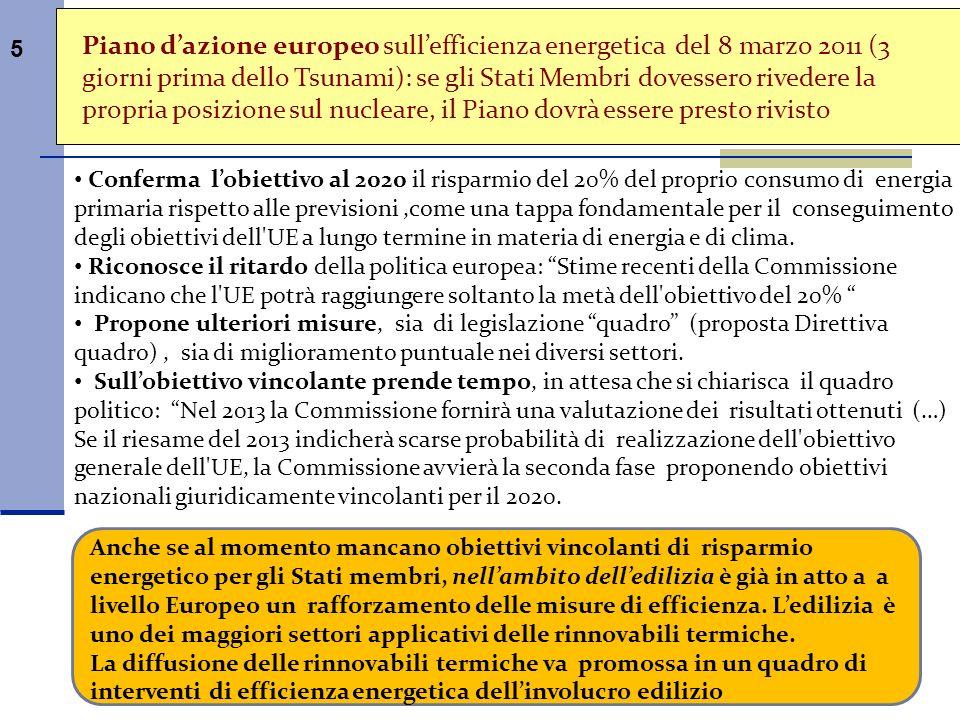Piano d'azione europeo sull'efficienza energetica del 8 marzo 2011 (3 giorni prima dello Tsunami): se gli Stati Membri dovessero rivedere la propria posizione sul nucleare, il Piano dovrà essere presto rivisto