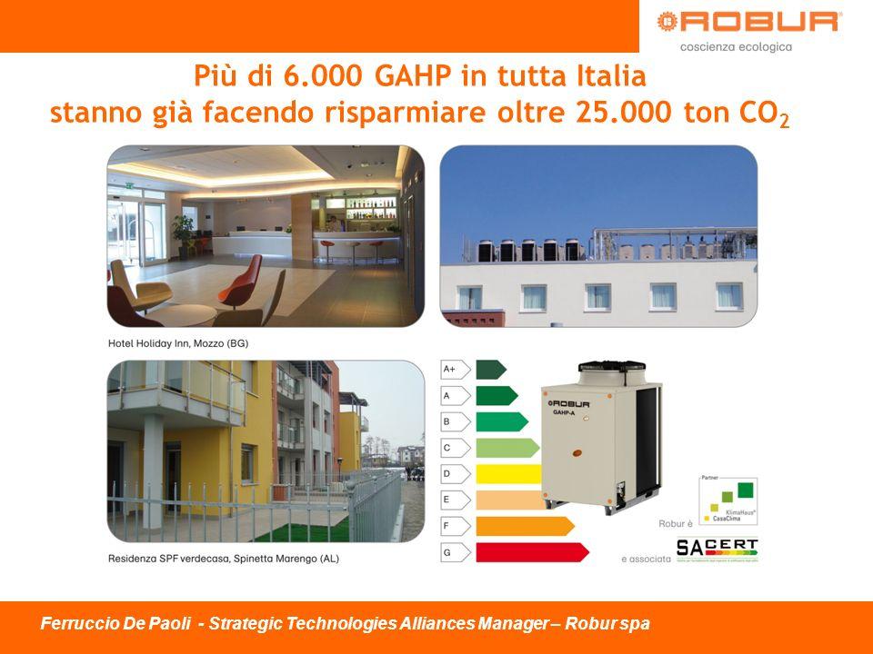 Più di 6.000 GAHP in tutta Italia stanno già facendo risparmiare oltre 25.000 ton CO2