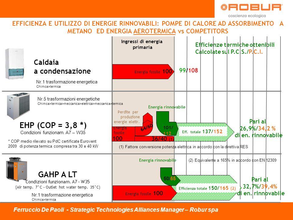 EHP (COP = 3,8 *) GAHP A LT Caldaia a condensazione