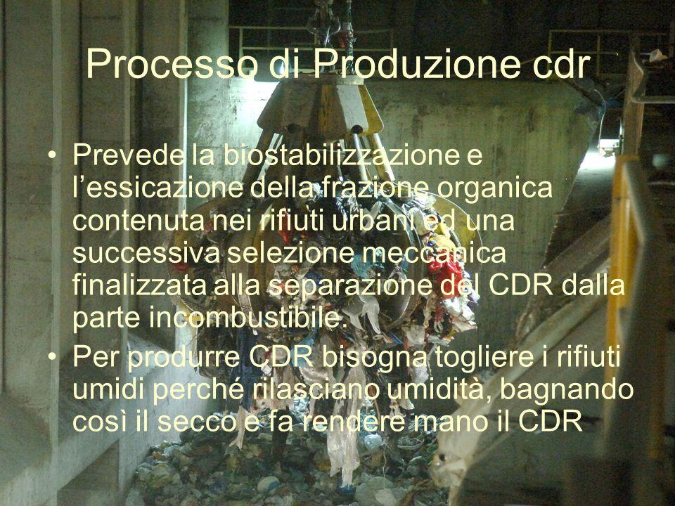 Processo di Produzione cdr