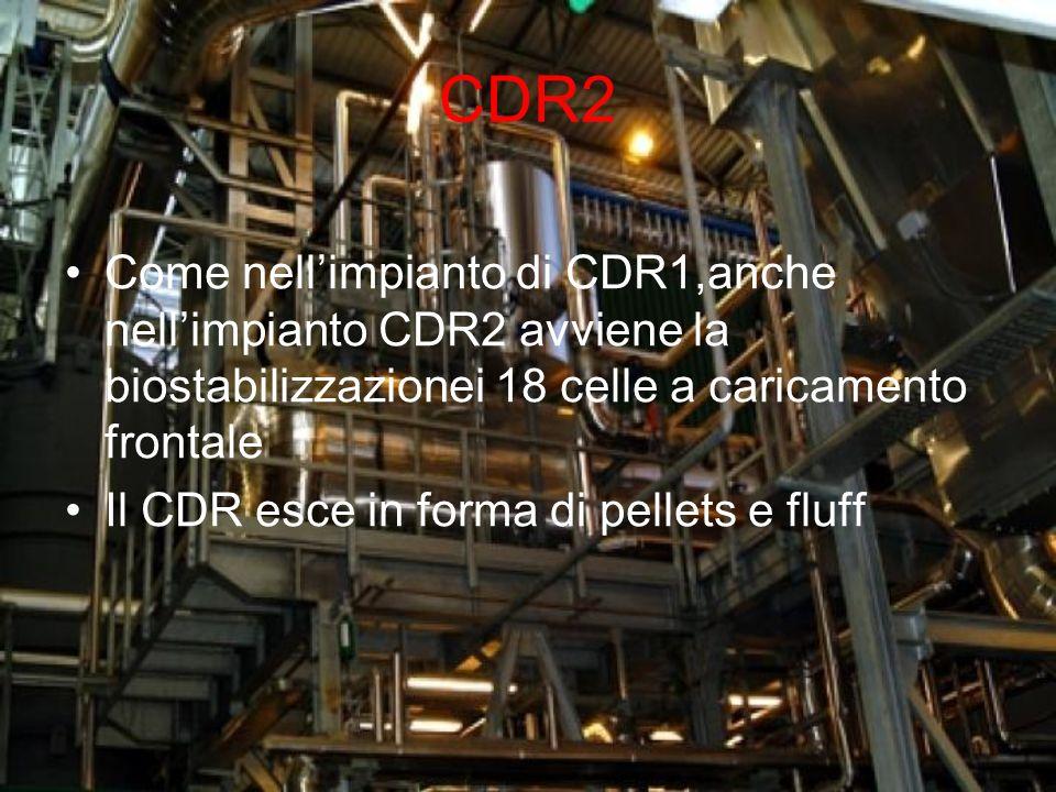 CDR2 Come nell'impianto di CDR1,anche nell'impianto CDR2 avviene la biostabilizzazionei 18 celle a caricamento frontale.