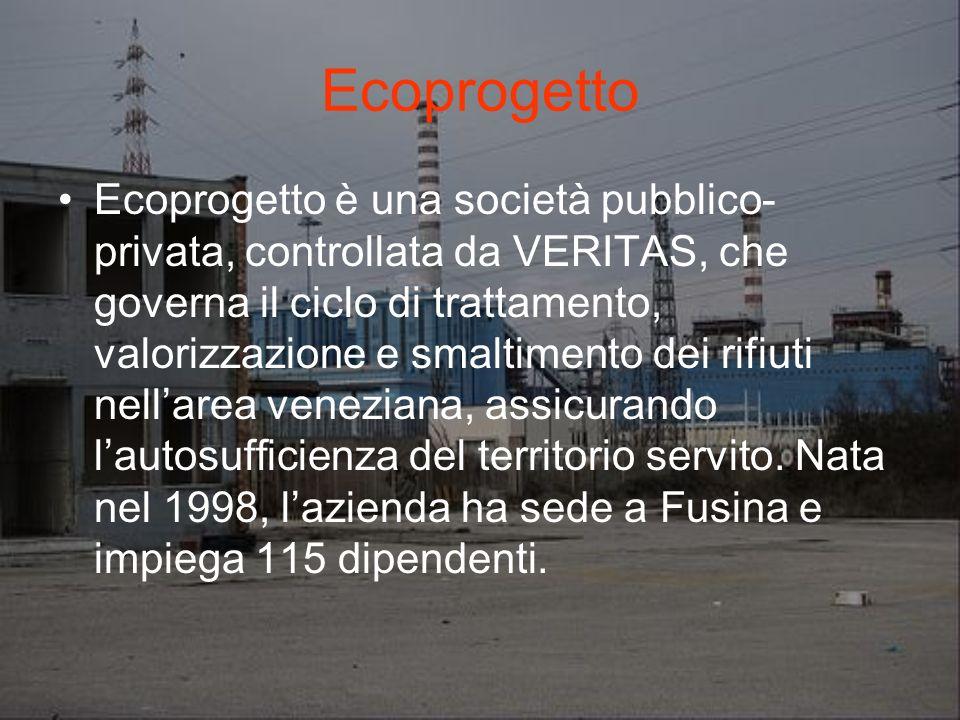 Ecoprogetto