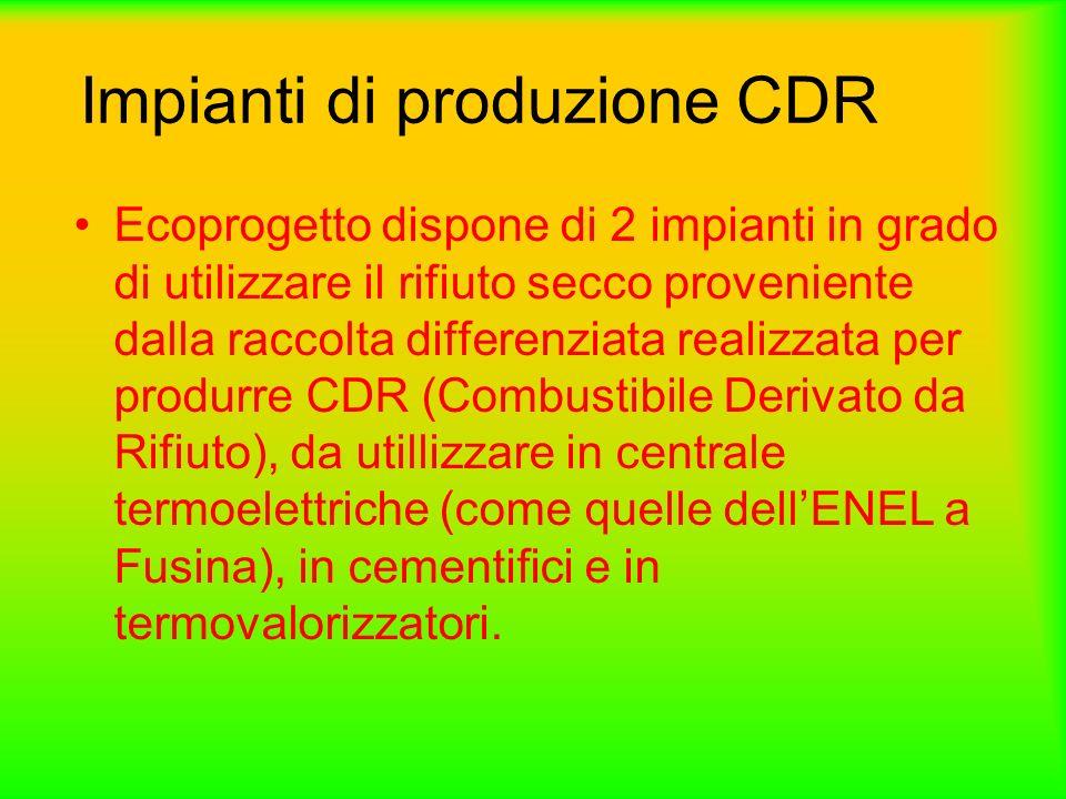 Impianti di produzione CDR