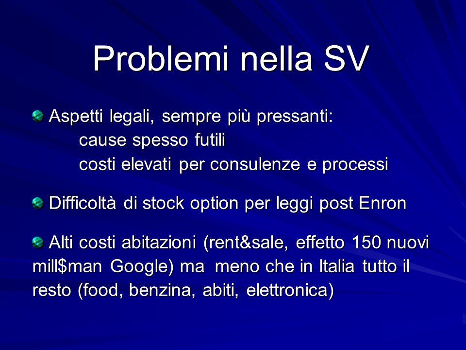Problemi nella SV Aspetti legali, sempre più pressanti: cause spesso futili costi elevati per consulenze e processi.