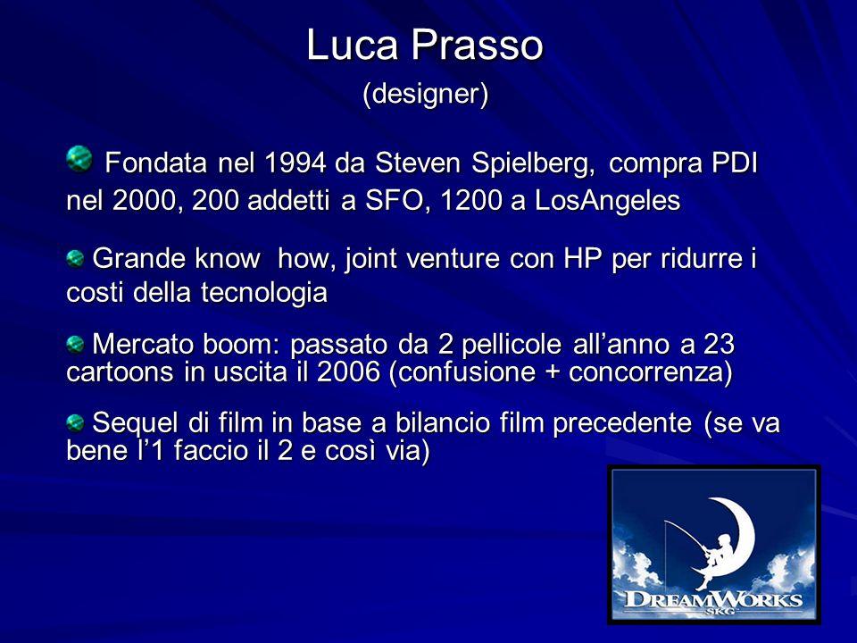 Luca Prasso (designer)