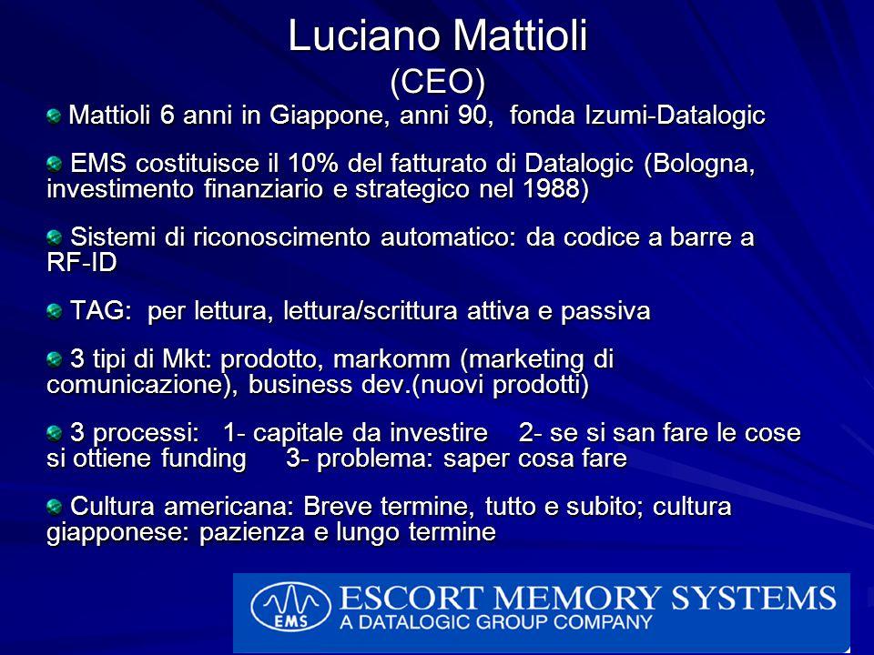 Luciano Mattioli (CEO)
