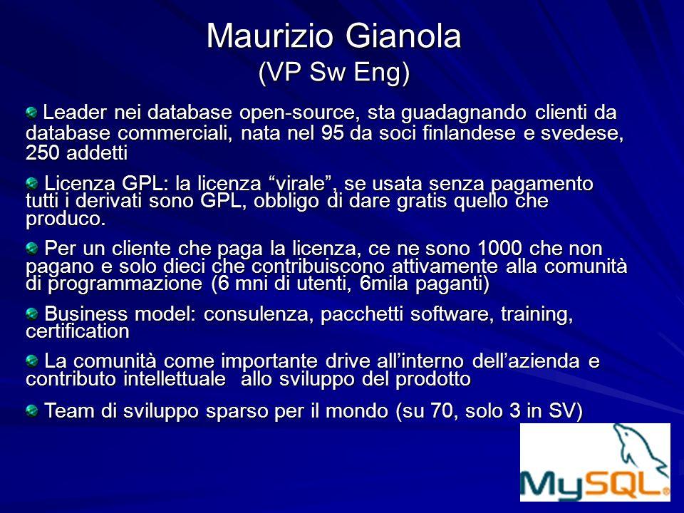 Maurizio Gianola (VP Sw Eng)