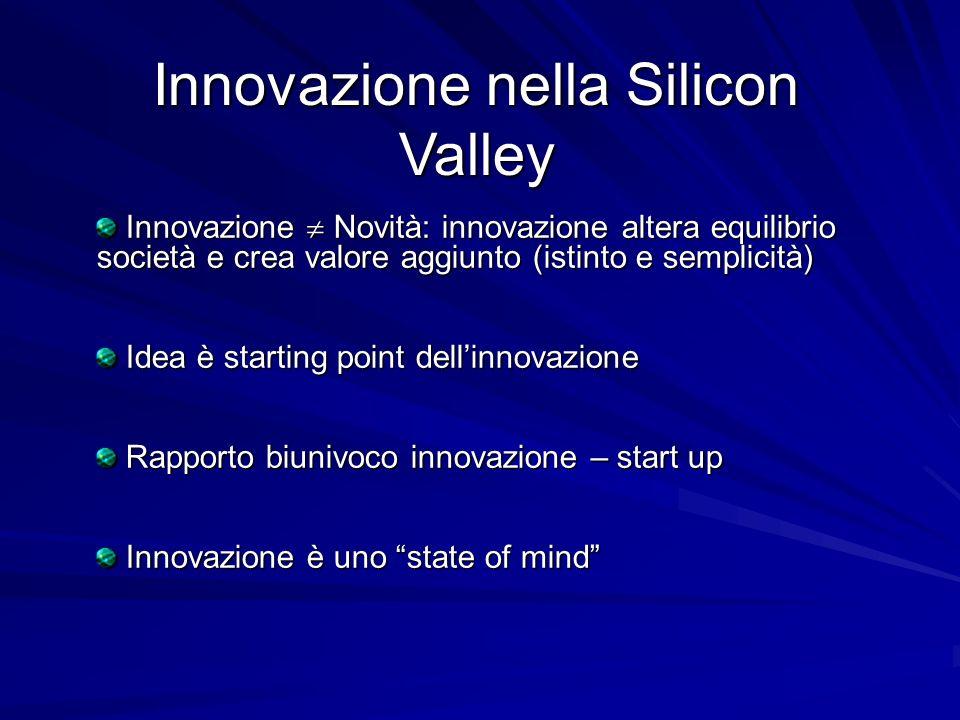Innovazione nella Silicon Valley