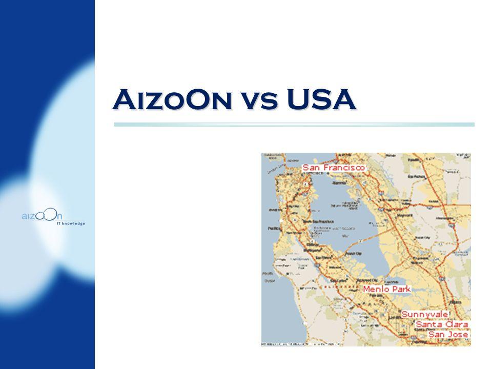 AizoOn vs USA