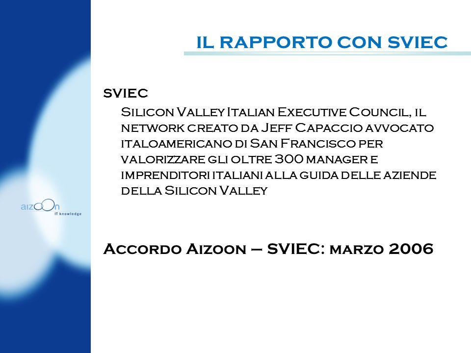 il rapporto con sviec Accordo Aizoon – SVIEC: marzo 2006 SVIEC